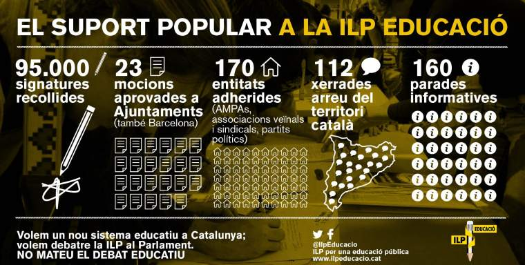 ILP Educació